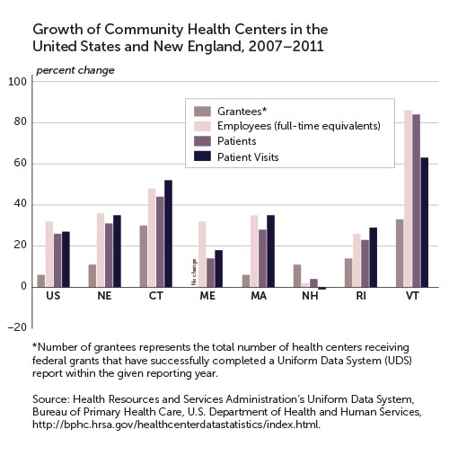 map depicting growth of community health centers in the united states and new england
